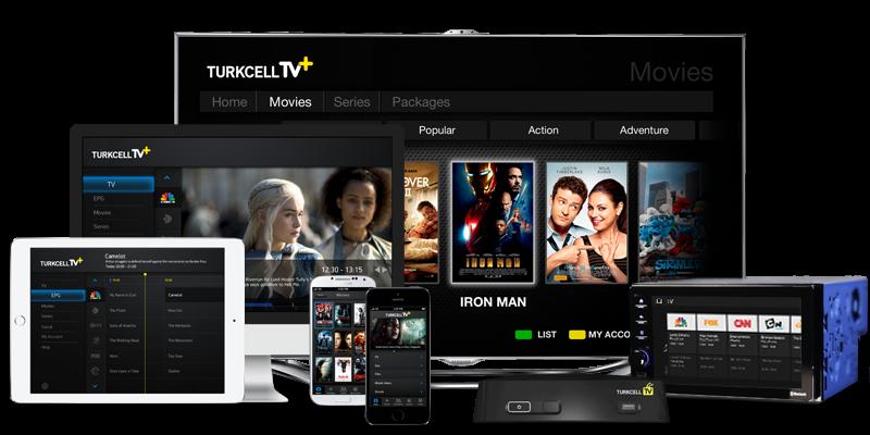 IKON Interactive - MultiScreen TV Solutions